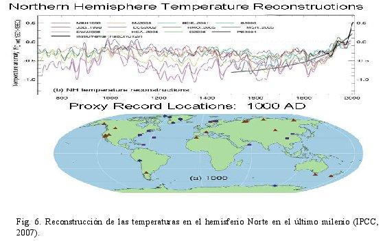 Reconstrucción de las temperaturas en el hemisferio Norte en el último milenio