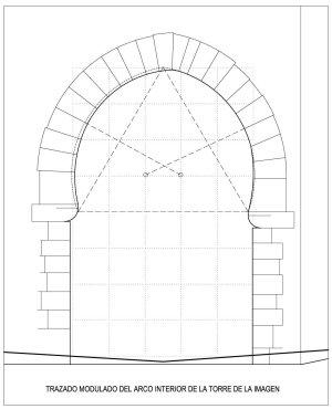 Trazado modulado del arco interior de la torre de la Imagen